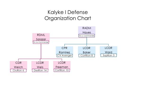 Battle of Kalyke I