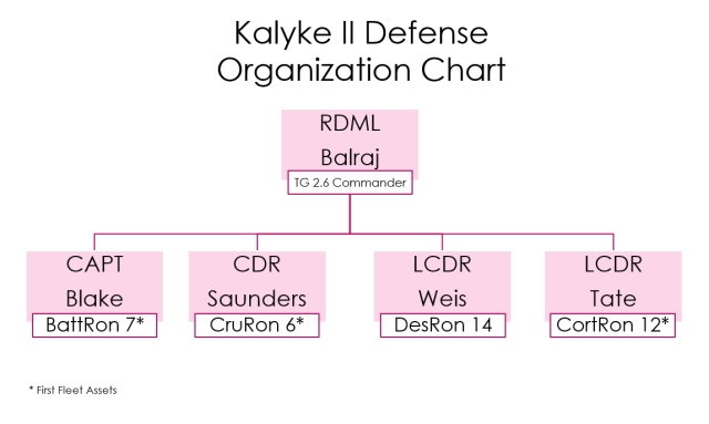 Battle of Kalyke II