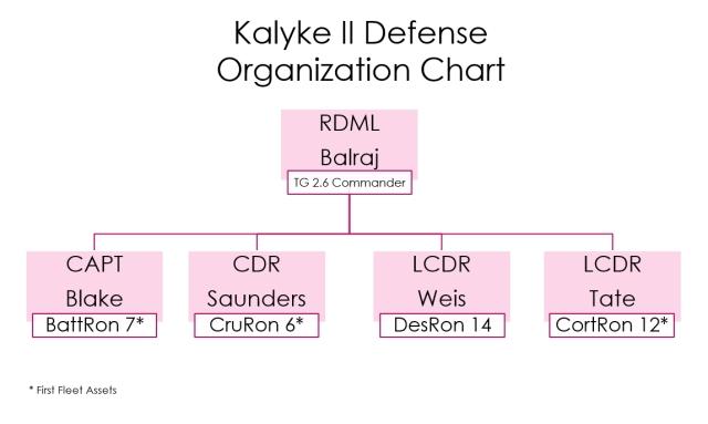 Battle of Kalyke II