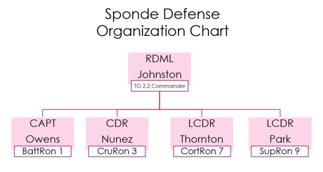 Battle of Sponde